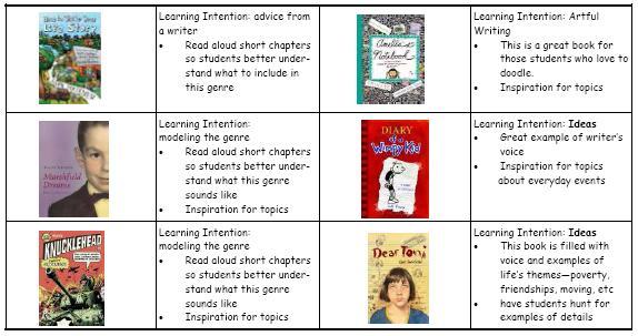 personal narrative short story examples